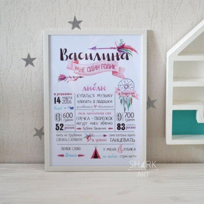 Постер А3 с достижениями ребенка